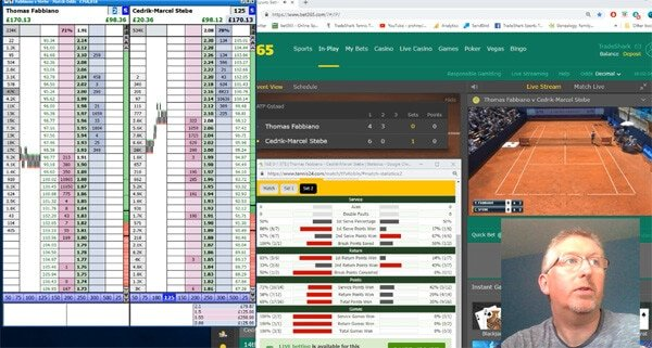 Trade tennis on Betfair