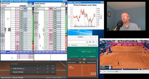 tennis trading strategies